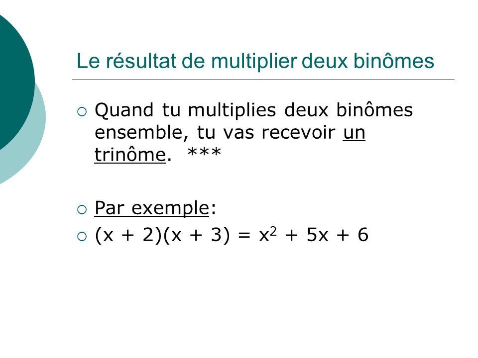 Le résultat de multiplier deux binômes