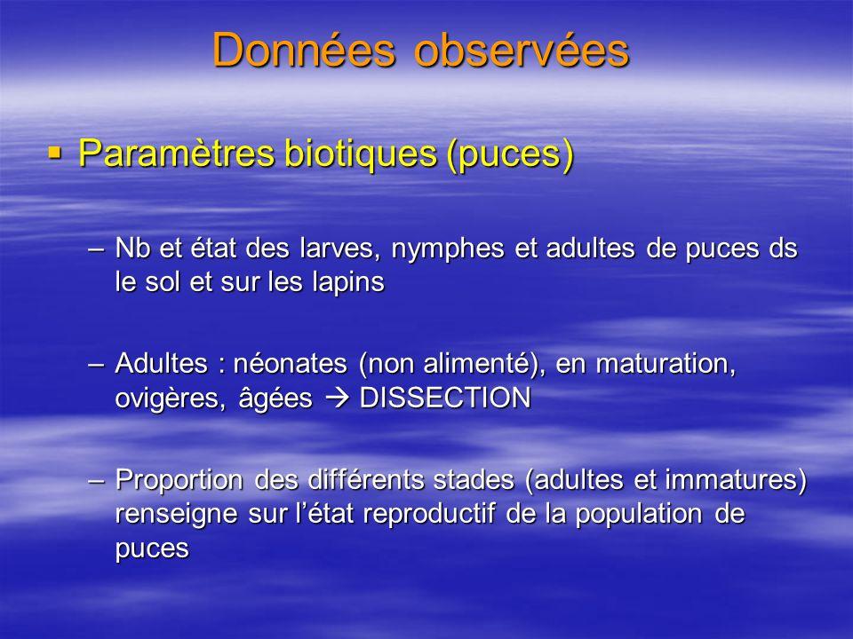 Données observées Paramètres biotiques (puces)
