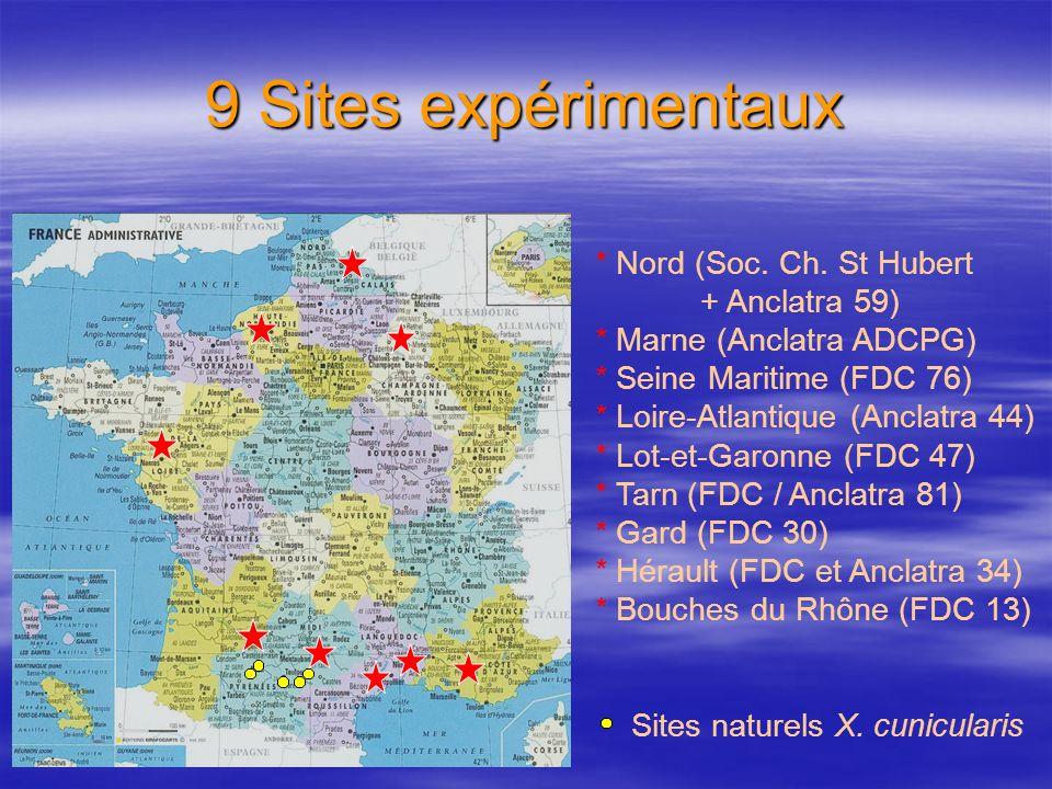 9 Sites expérimentaux * Nord (Soc. Ch. St Hubert + Anclatra 59)
