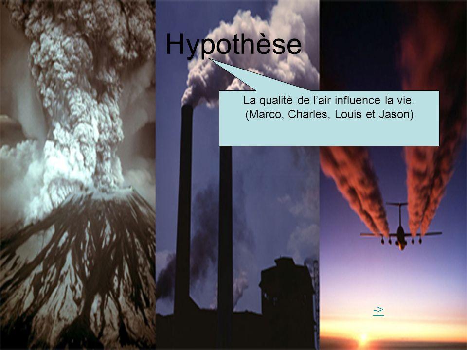 Hypothèse La qualité de l'air influence la vie.