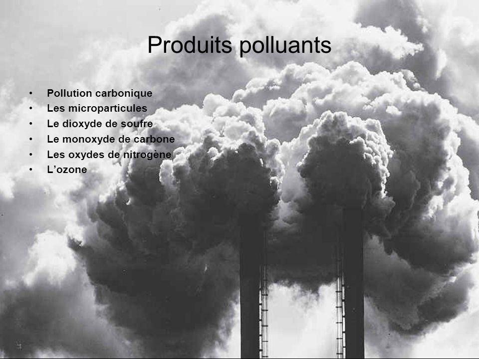 Produits polluants Pollution carbonique Les microparticules