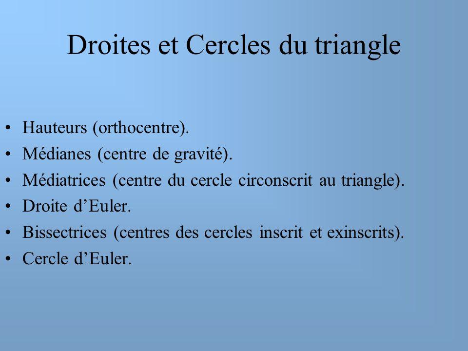Droites et Cercles du triangle