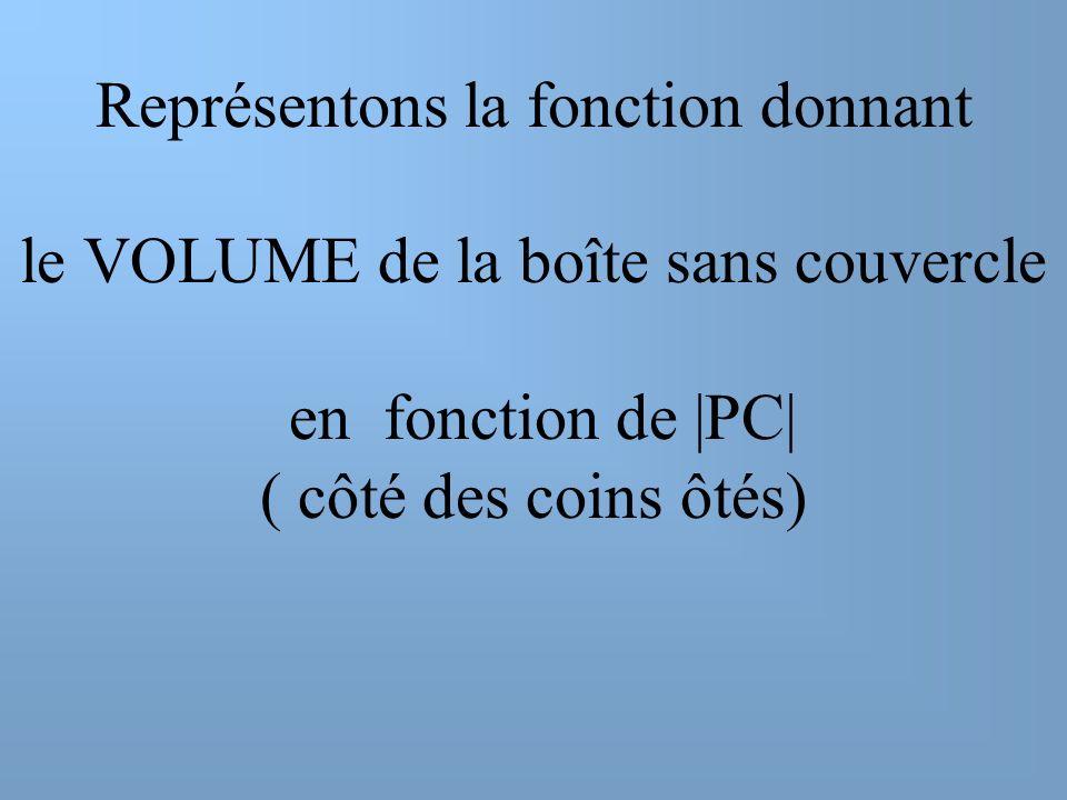 Représentons la fonction donnant le VOLUME de la boîte sans couvercle en fonction de |PC| ( côté des coins ôtés)