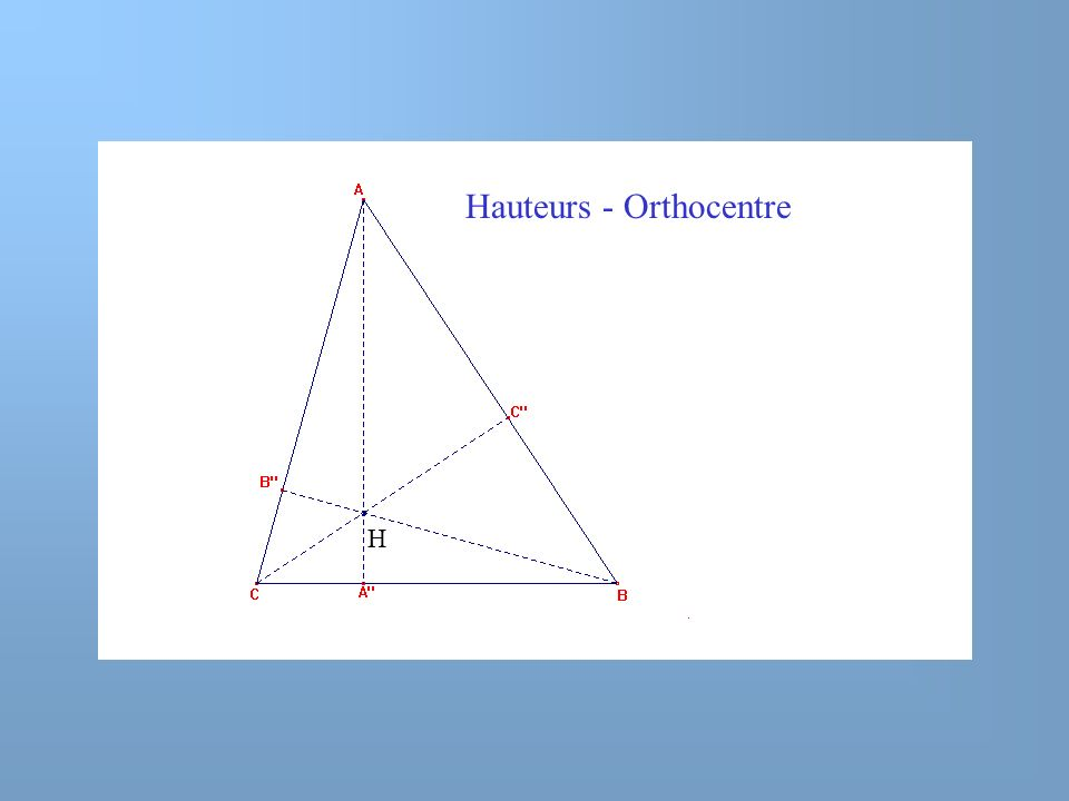Hauteurs - Orthocentre