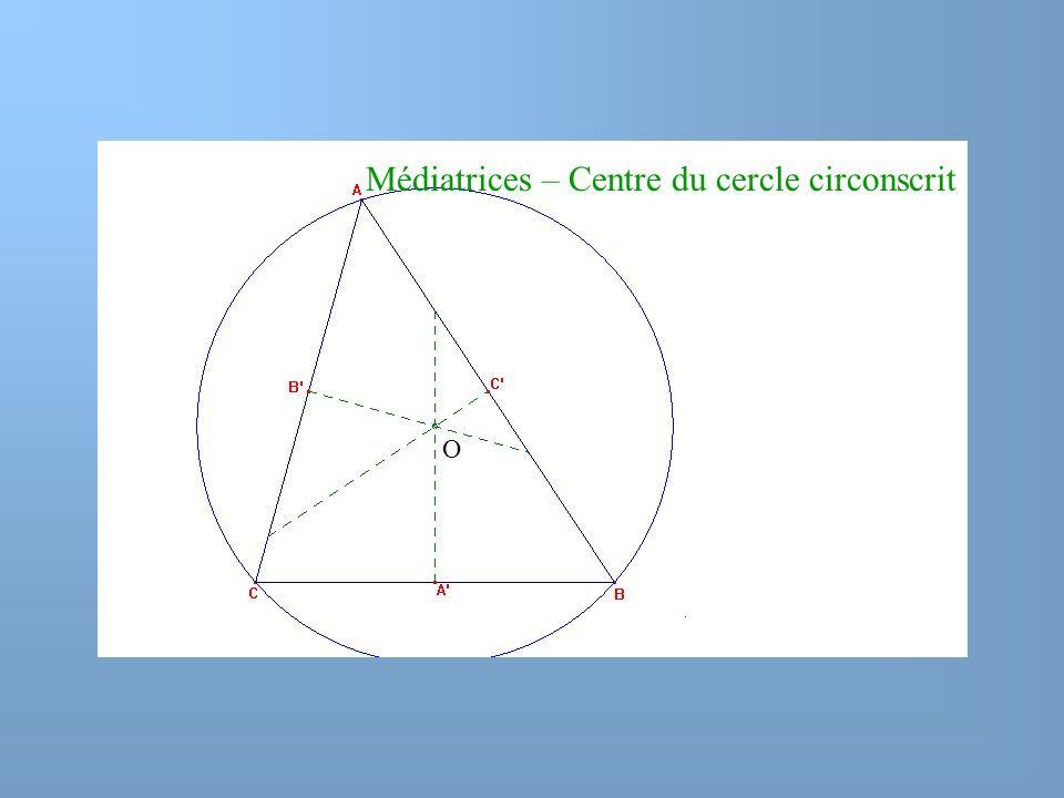 Médiatrices – Centre du cercle circonscrit