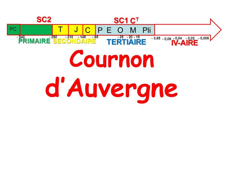Cournon d'Auvergne TERTIAIRE IV-AIRE T J C SC1 SC2 P E O M Pli CT