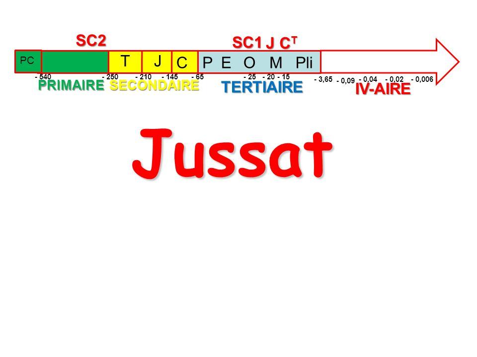 Jussat TERTIAIRE IV-AIRE T J C SC1 SC2 P E O M Pli J CT PRIMAIRE