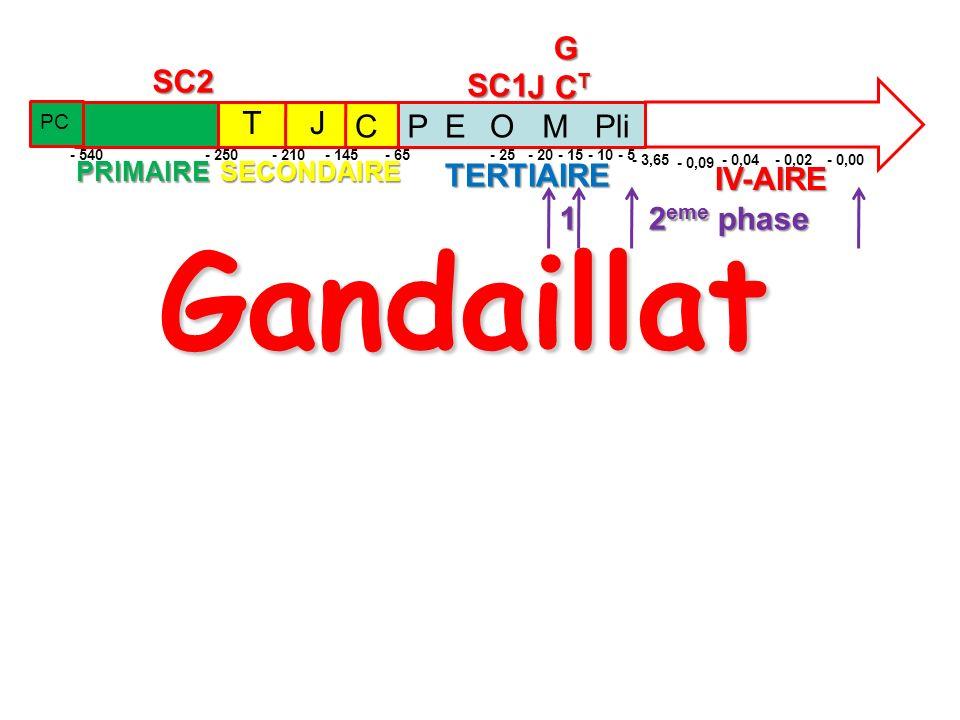 Gandaillat G J CT TERTIAIRE IV-AIRE T J C SC1 SC2 P E O M Pli 1