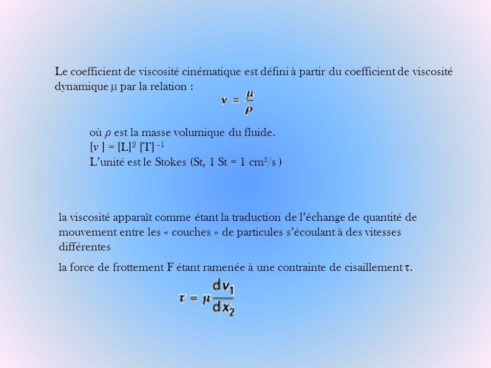 Le coefficient de viscosité cinématique est défini à partir du coefficient de viscosité dynamique µ par la relation :