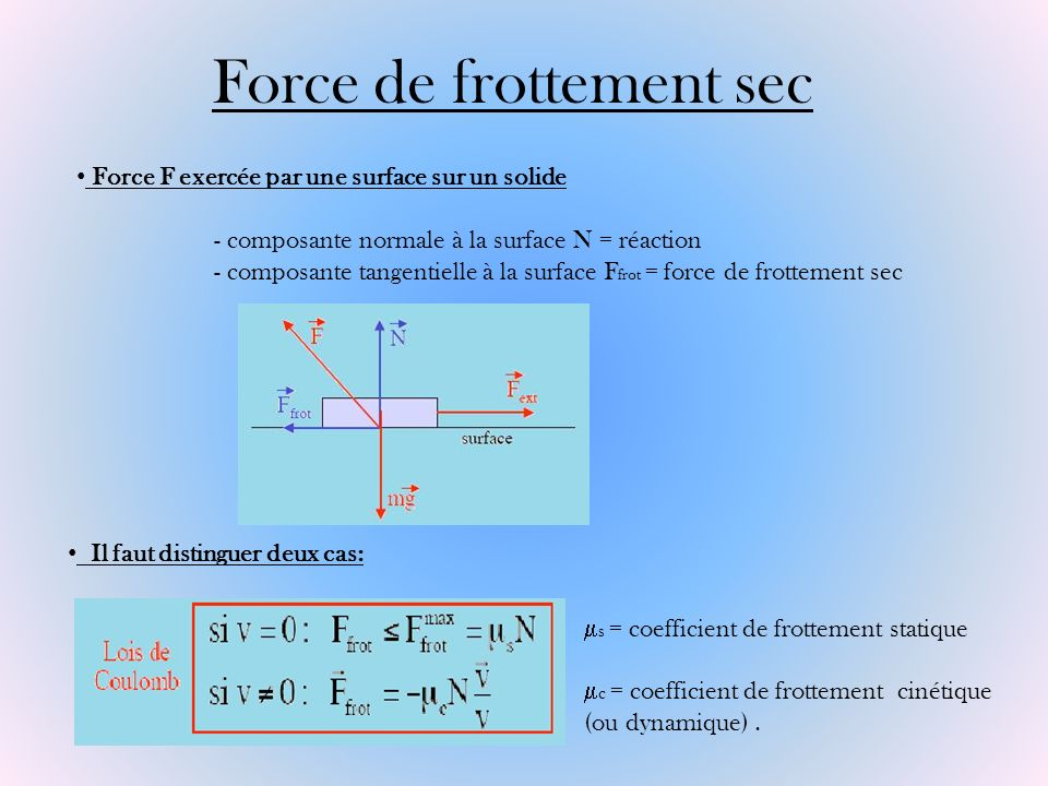 Force de frottement sec
