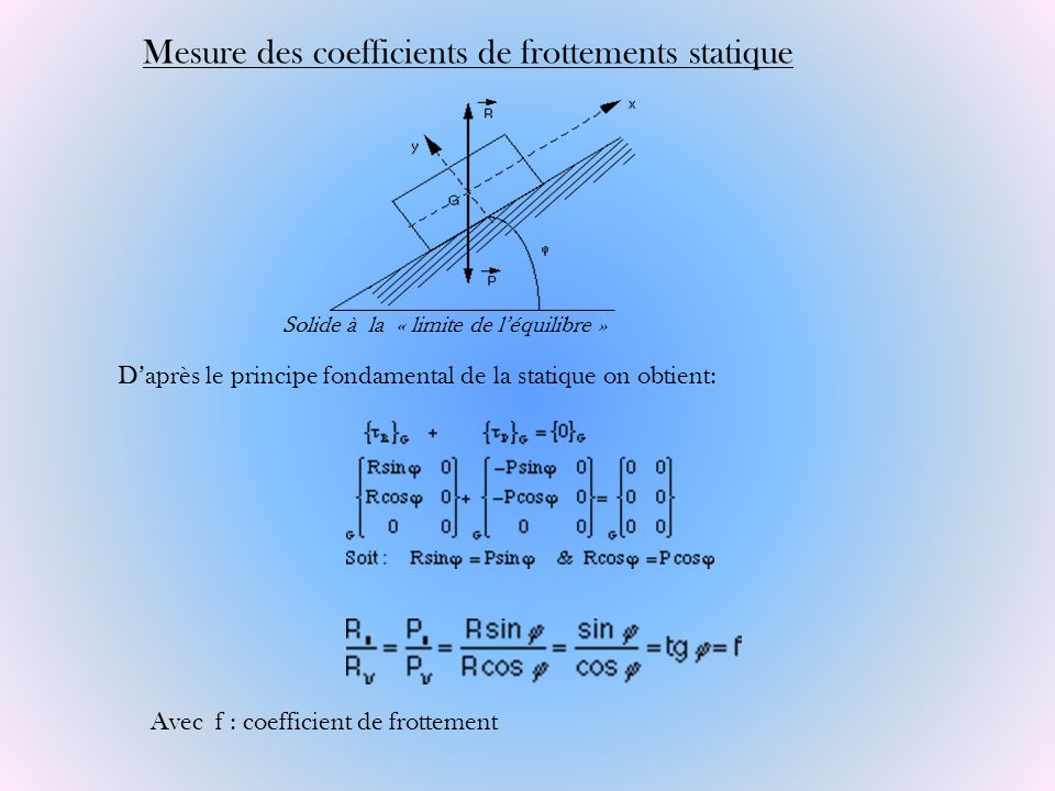 Mesure des coefficients de frottements statique