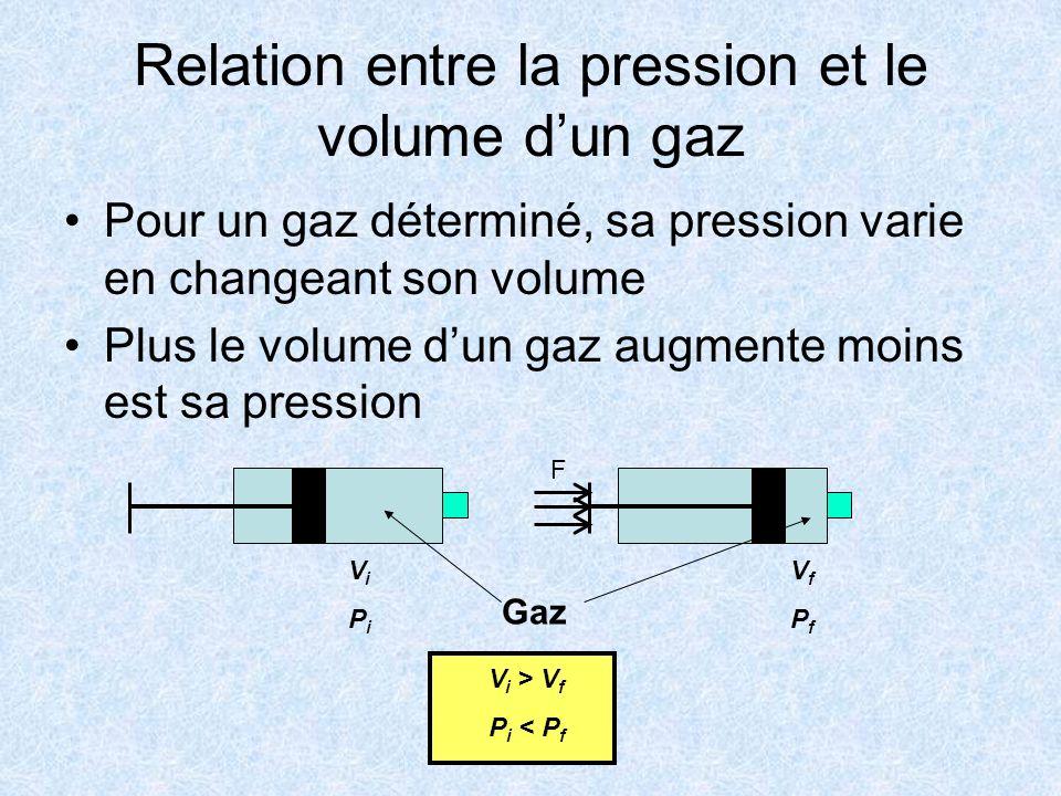 Relation entre la pression et le volume d'un gaz