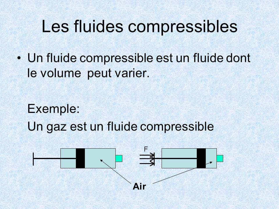 Les fluides compressibles