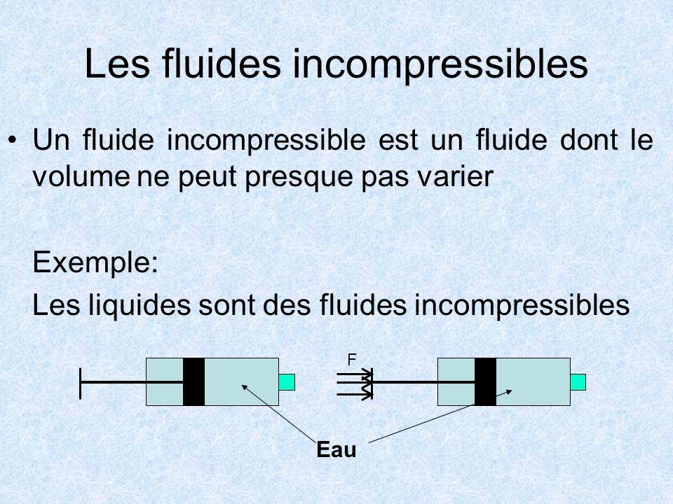 Les fluides incompressibles