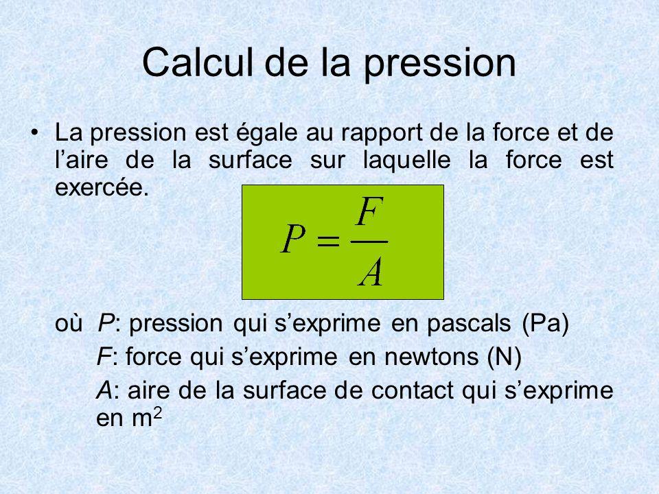 Calcul de la pression La pression est égale au rapport de la force et de l'aire de la surface sur laquelle la force est exercée.