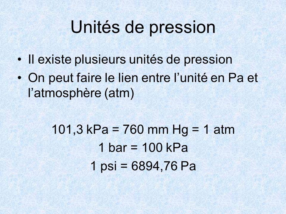 Unités de pression Il existe plusieurs unités de pression