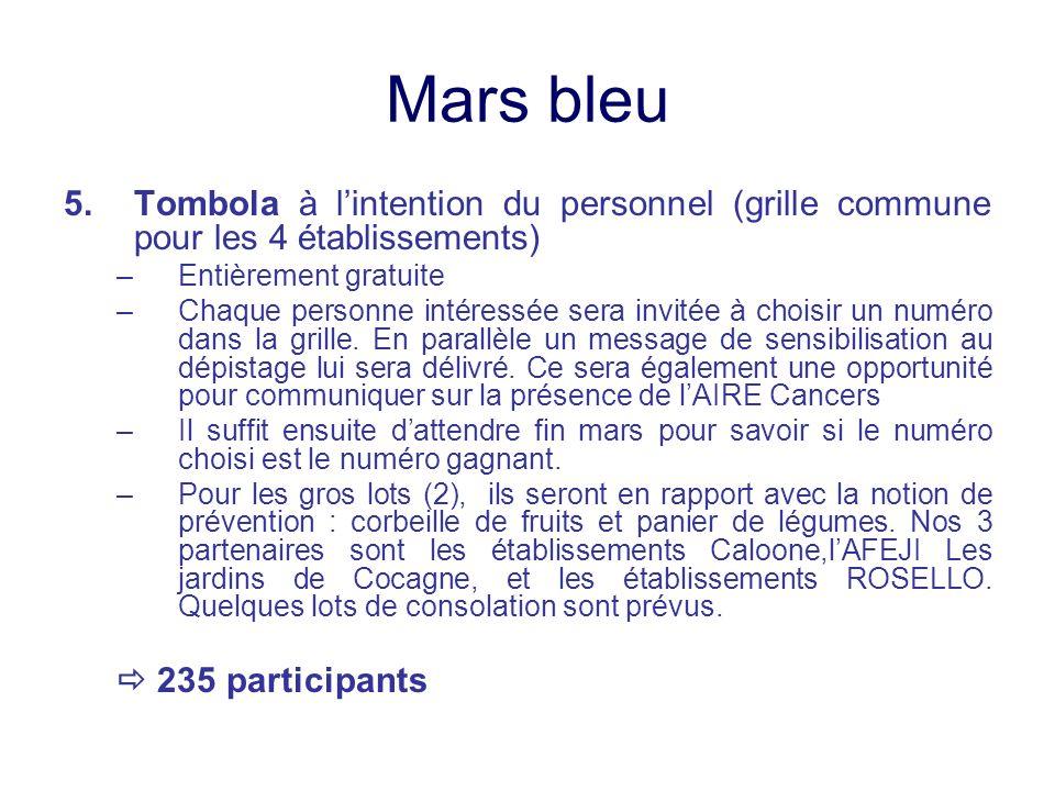 Mars bleu Tombola à l'intention du personnel (grille commune pour les 4 établissements) Entièrement gratuite.