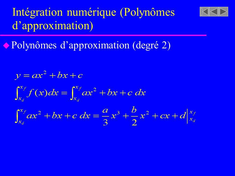 Intégration numérique (Polynômes d'approximation)