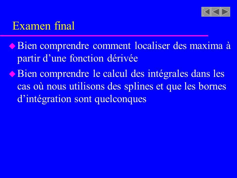 Examen final Bien comprendre comment localiser des maxima à partir d'une fonction dérivée.
