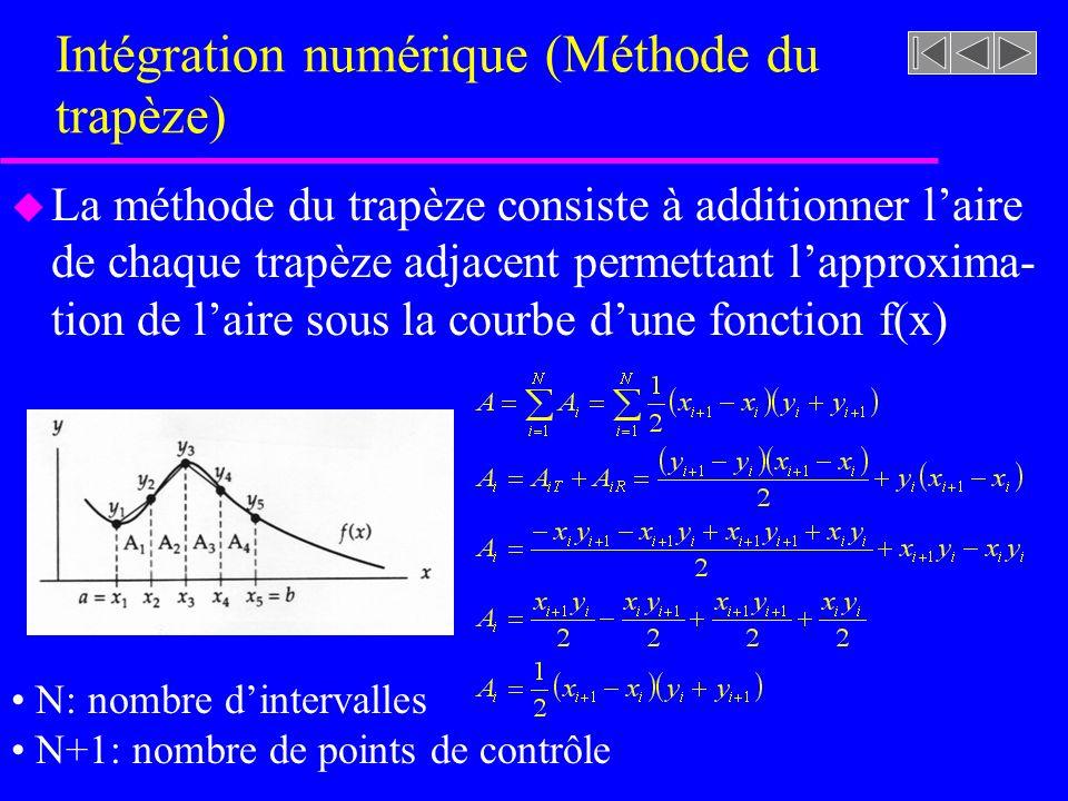 Intégration numérique (Méthode du trapèze)