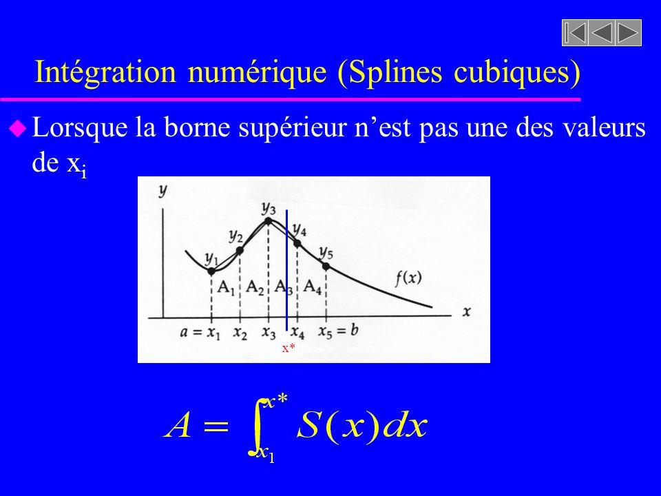 Intégration numérique (Splines cubiques)