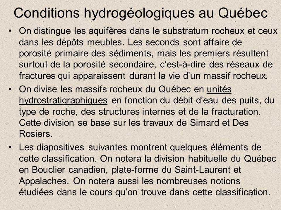 Conditions hydrogéologiques au Québec