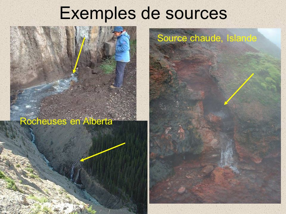 Exemples de sources Source chaude, Islande Rocheuses en Alberta