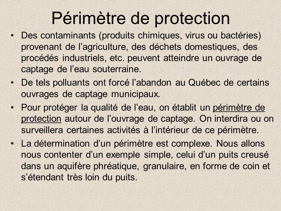 Périmètre de protection