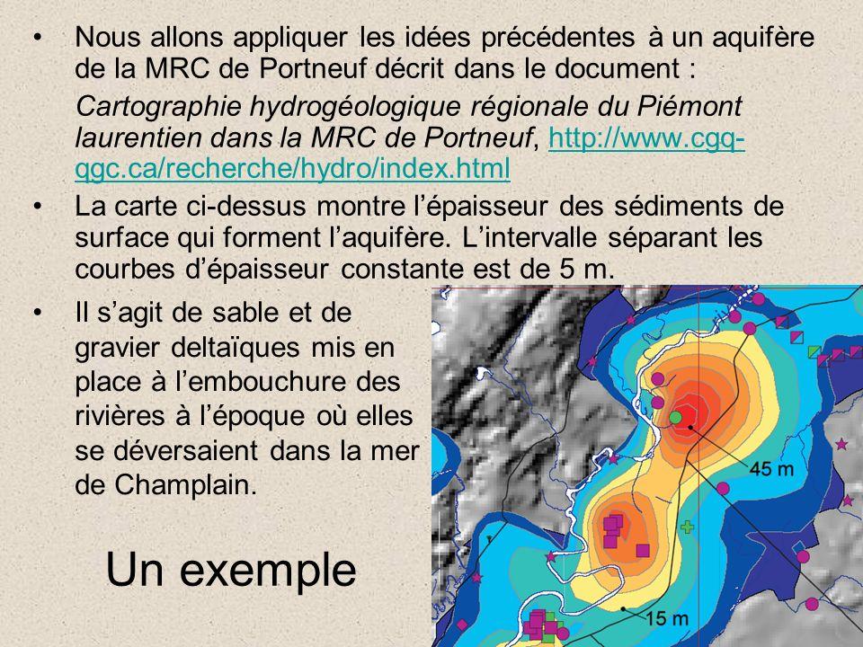 Nous allons appliquer les idées précédentes à un aquifère de la MRC de Portneuf décrit dans le document :