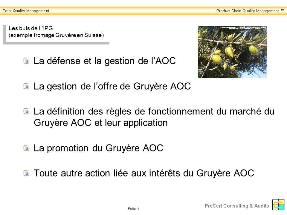 Les buts de l 'IPG (exemple fromage Gruyère en Suisse)