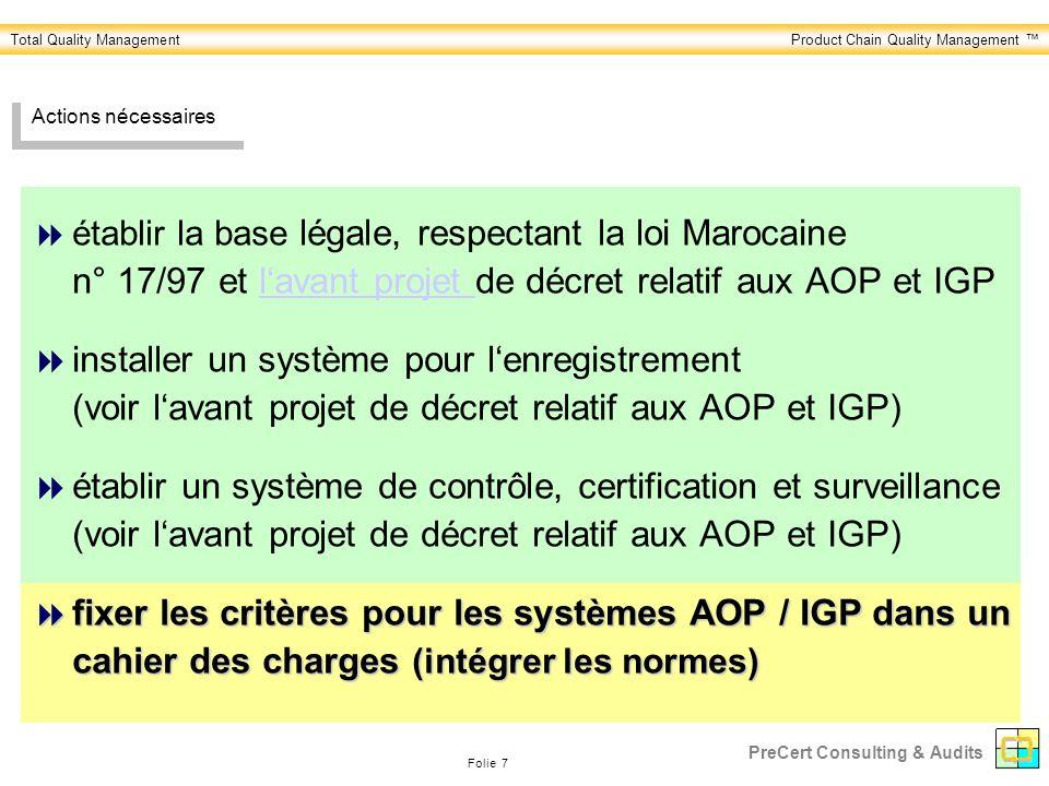 Actions nécessaires établir la base légale, respectant la loi Marocaine n° 17/97 et l'avant projet de décret relatif aux AOP et IGP.