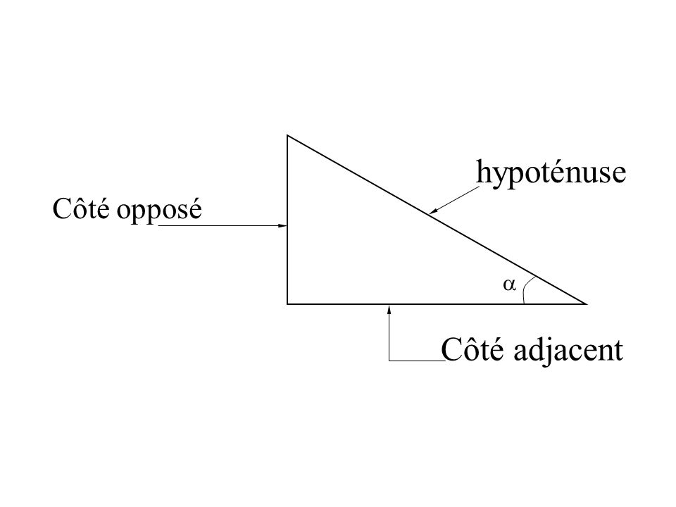 hypoténuse Côté opposé  Côté adjacent