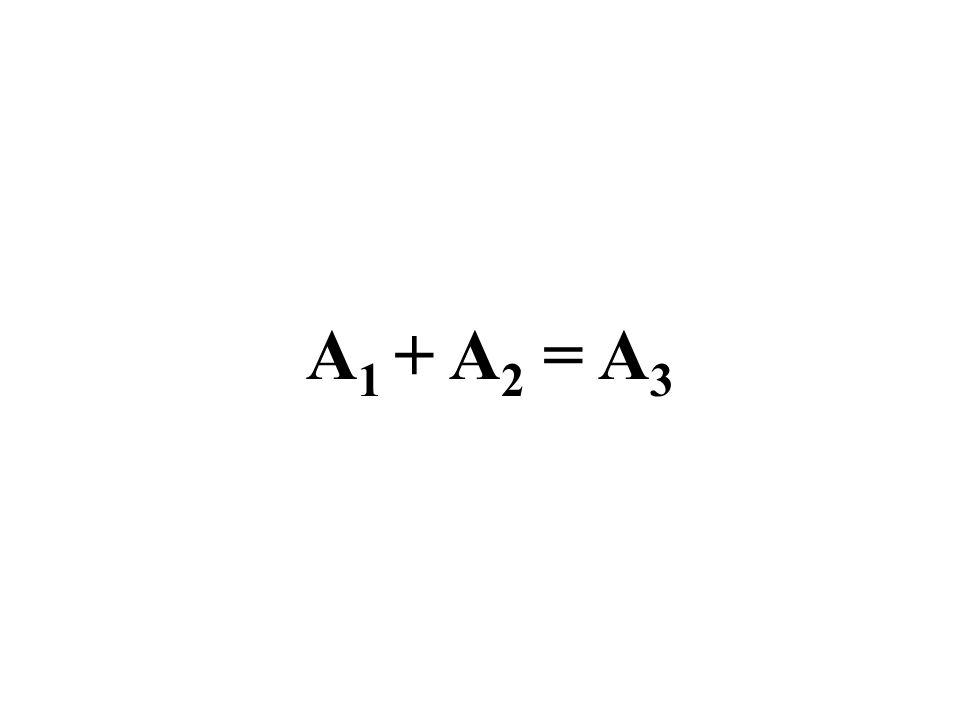 A1 + A2 = A3