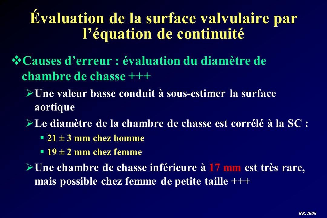 Évaluation de la surface valvulaire par l'équation de continuité