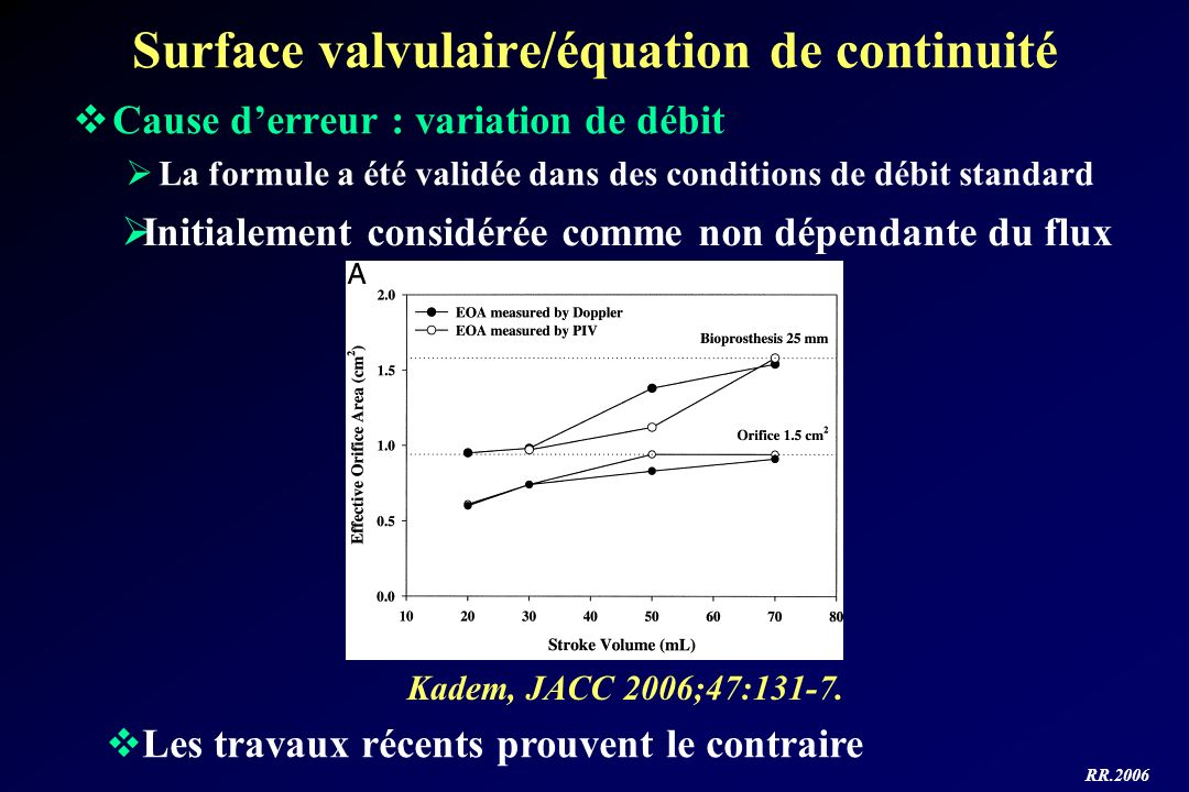 Surface valvulaire/équation de continuité