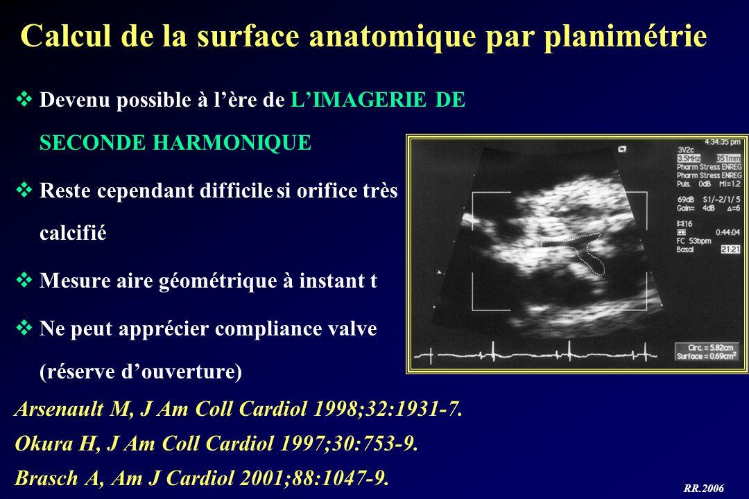 Calcul de la surface anatomique par planimétrie