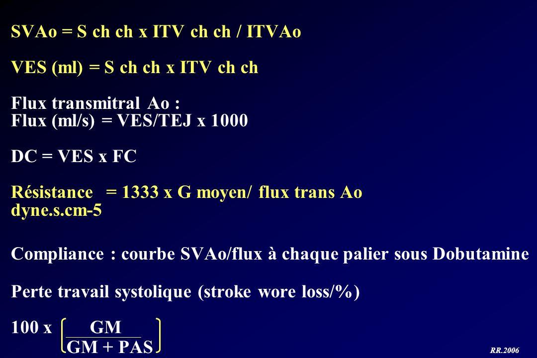 SVAo = S ch ch x ITV ch ch / ITVAo VES (ml) = S ch ch x ITV ch ch