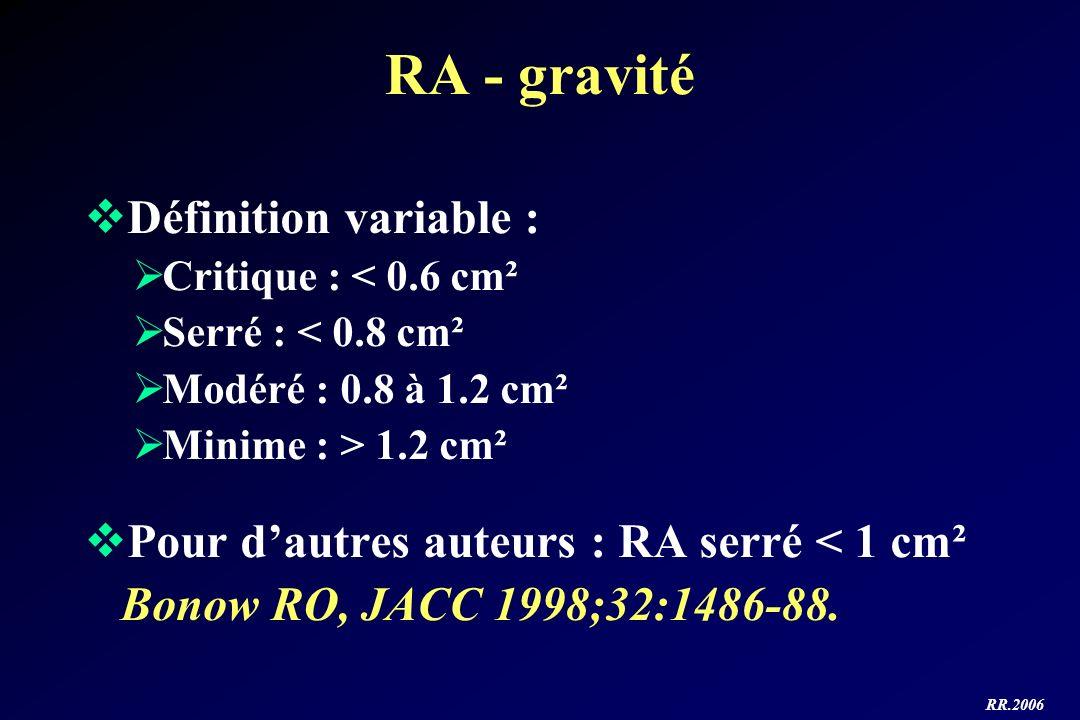 RA - gravité Définition variable :