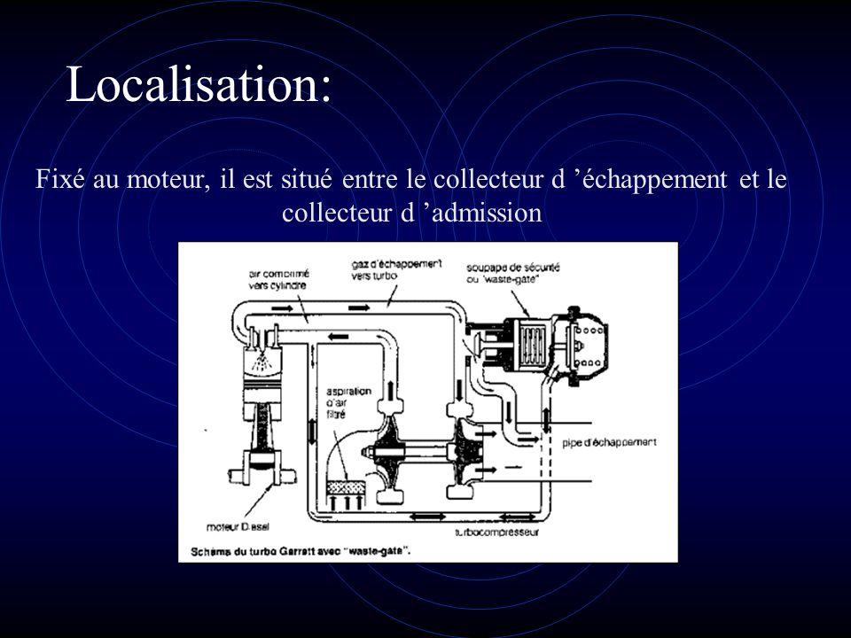 Localisation: Fixé au moteur, il est situé entre le collecteur d 'échappement et le collecteur d 'admission.
