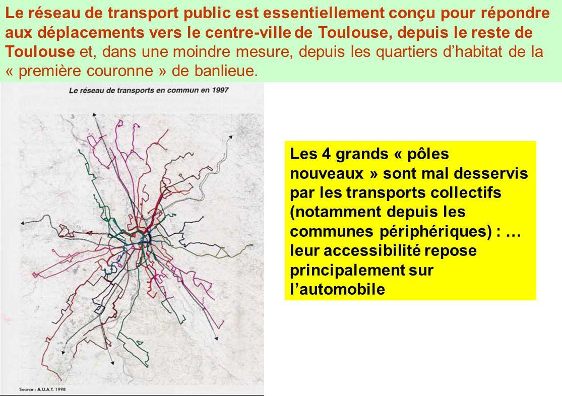 Le réseau de transport public est essentiellement conçu pour répondre aux déplacements vers le centre-ville de Toulouse, depuis le reste de Toulouse et, dans une moindre mesure, depuis les quartiers d'habitat de la « première couronne » de banlieue.