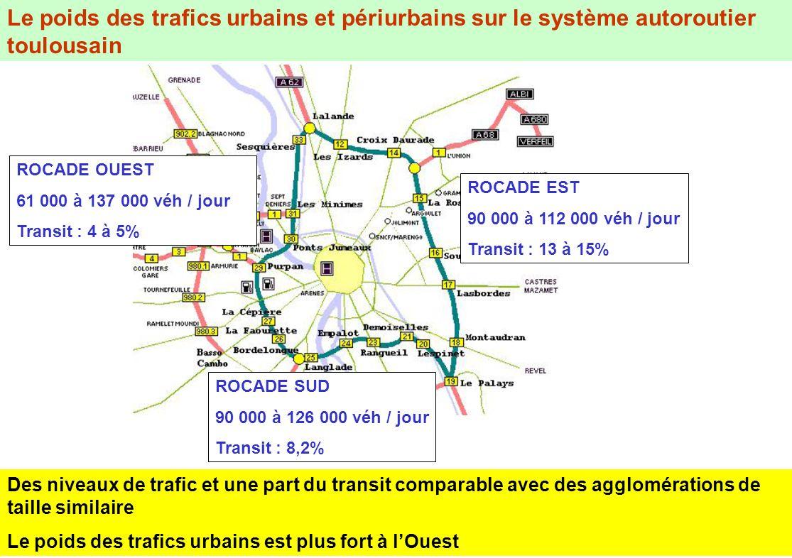 Le poids des trafics urbains et périurbains sur le système autoroutier toulousain