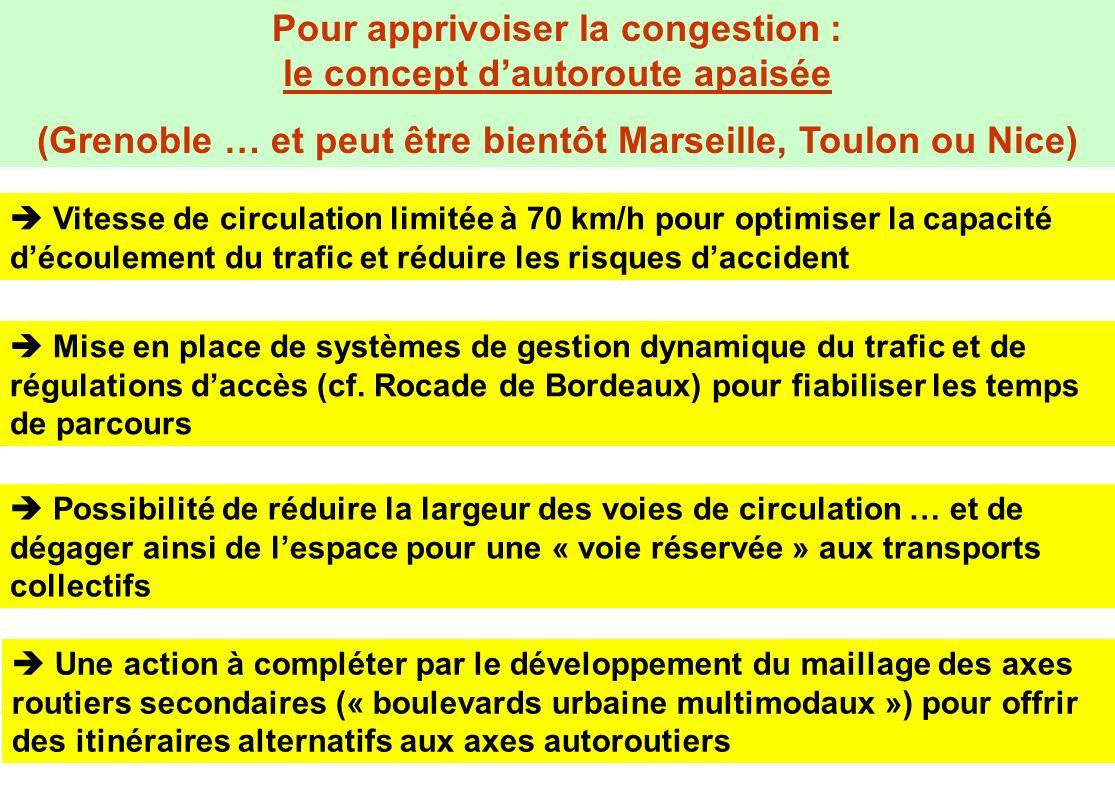 Pour apprivoiser la congestion : le concept d'autoroute apaisée