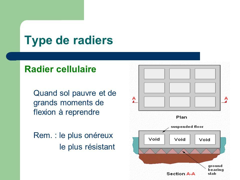 Type de radiers Radier cellulaire