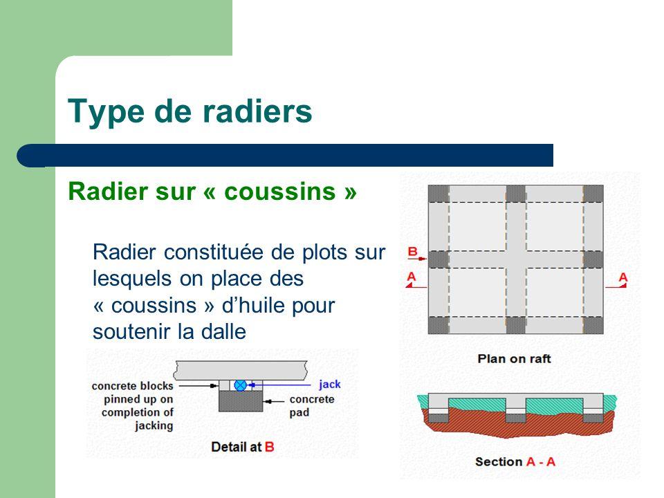 Type de radiers Radier sur « coussins »