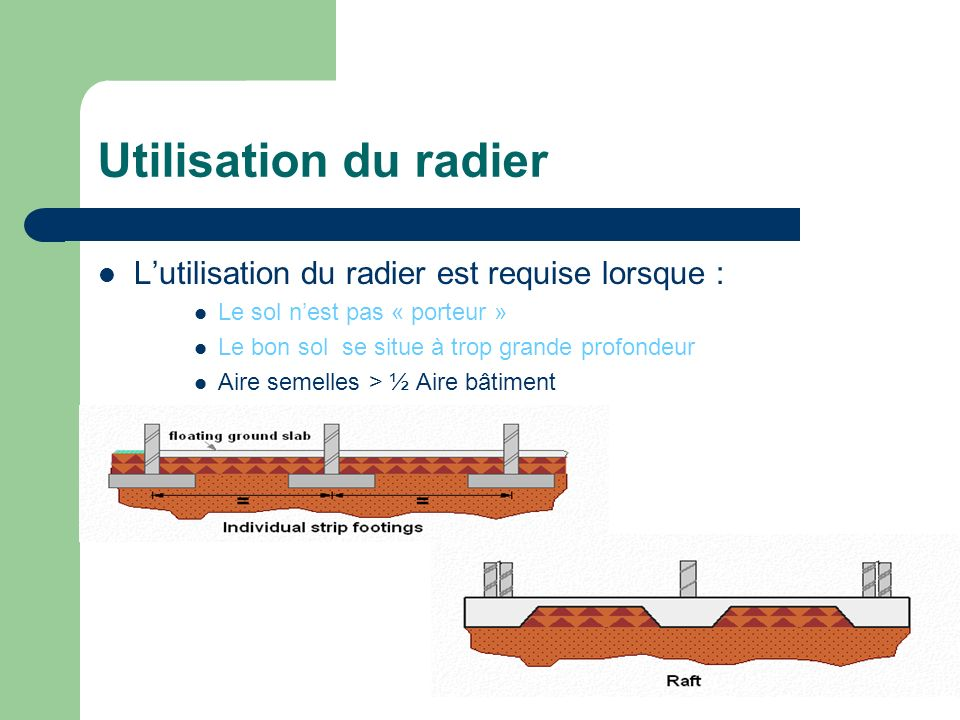 Utilisation du radier L'utilisation du radier est requise lorsque :