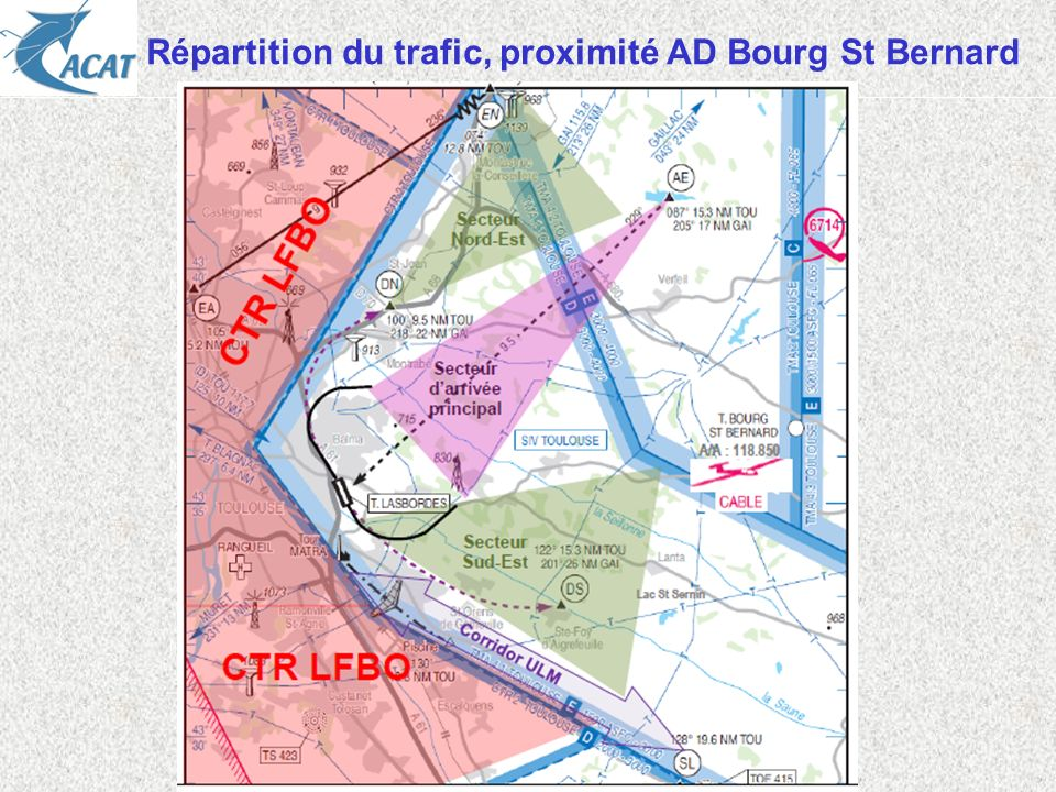 Répartition du trafic, proximité AD Bourg St Bernard