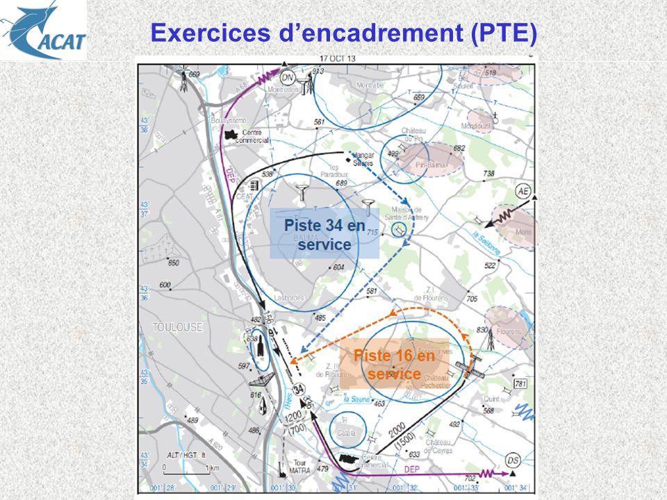 Exercices d'encadrement (PTE)