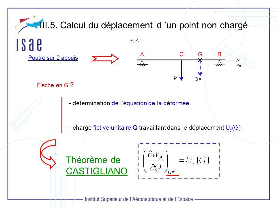 III.5. Calcul du déplacement d 'un point non chargé