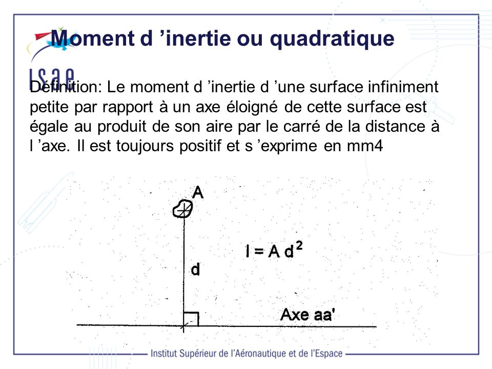 Moment d 'inertie ou quadratique