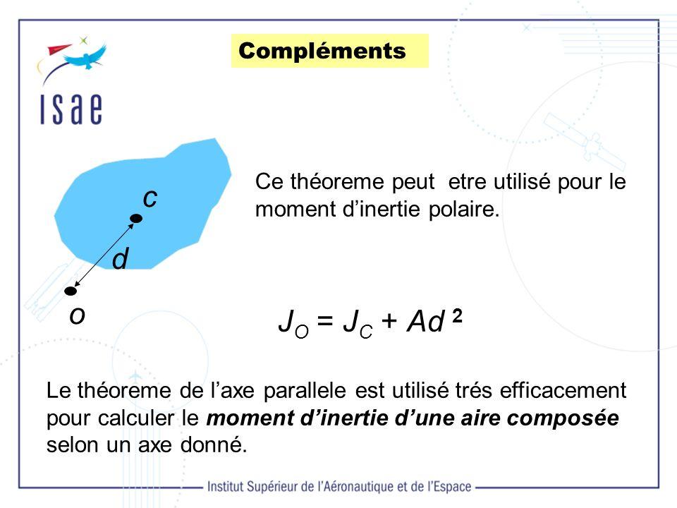 c d o JO = JC + Ad 2 Compléments